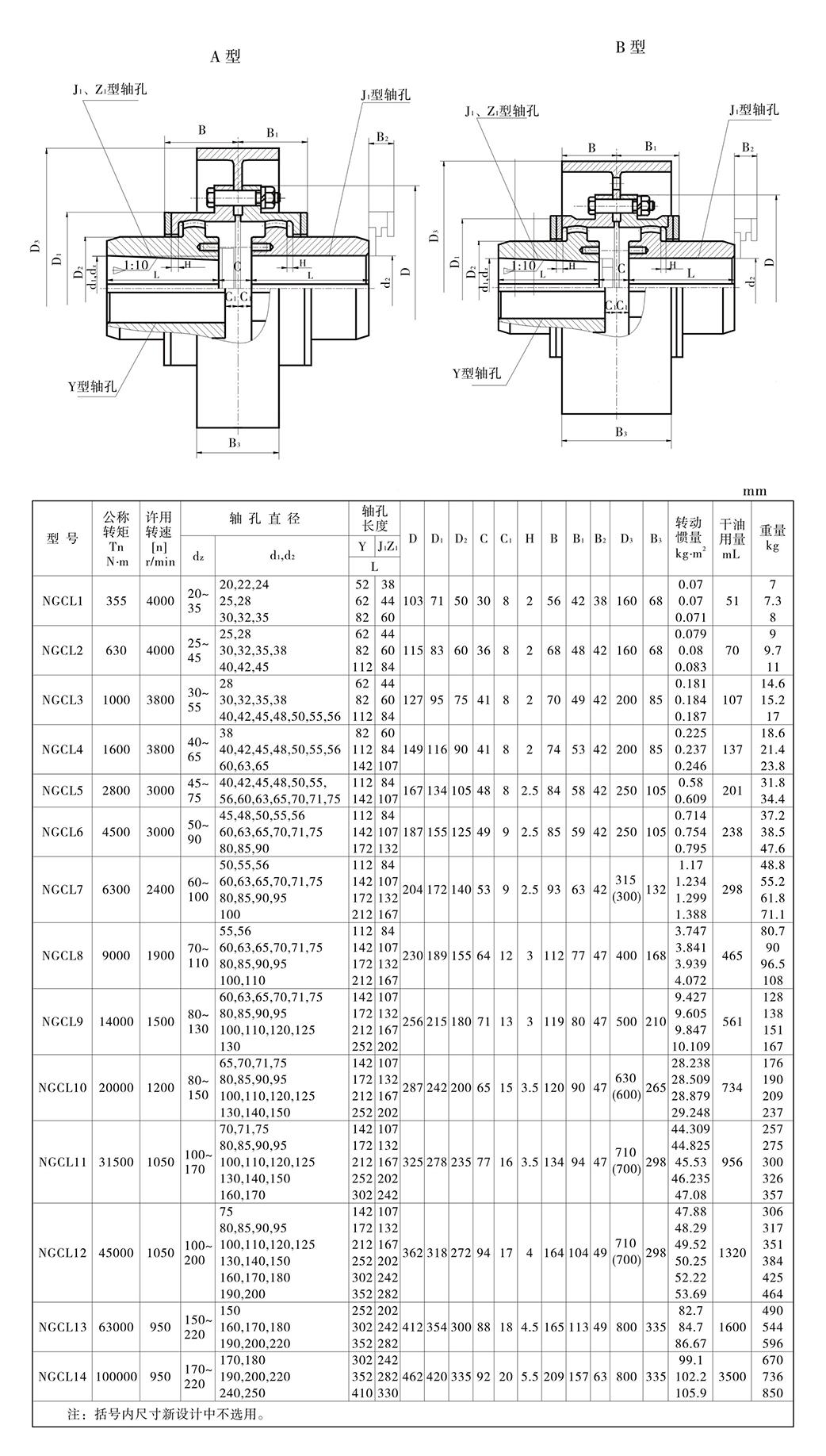 NGCL型带制动轮鼓形齿式联轴器_04.jpg