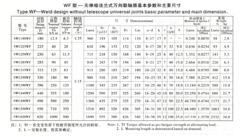 万向联轴器SWC-WF属性值.png